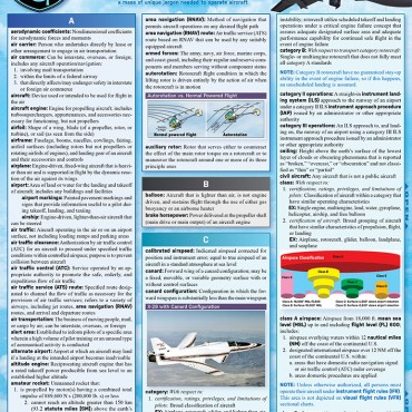 Quick Study QuickStudy Aviation Terminology Laminated Study Guide BarCharts Publishing Career Reference Cover Image
