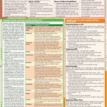 Quick Study QuickStudy Nutrition: Plant-Based Whole Food Diet Laminated Reference Guide BarCharts Publishing Health & Lifestyle Reference Back Image