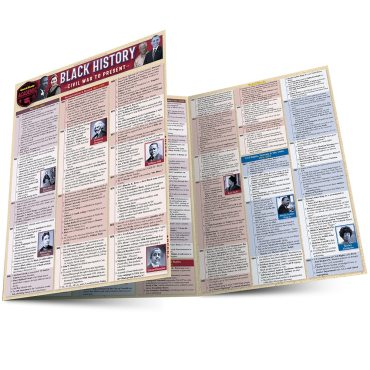 QuickStudy Black History: Civil War To Present Laminated Study Guide Main Image