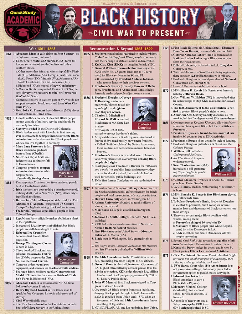 QuickStudy Black History: Civil War To Present Laminated Study Guide Cover Image