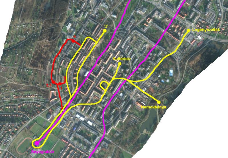 Kazincbarcika története röviden – egy kicsit másképp – VI/5. rész: Kazincbarcika városépítő vasútja¤
