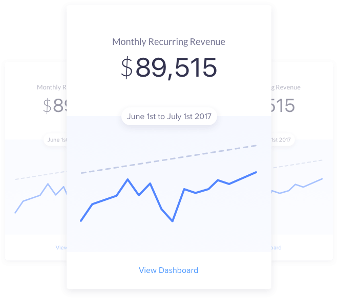 MRR: Guide to Monthly Recurring Revenue (Updated: May, 2019)