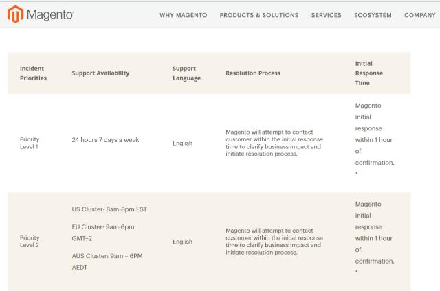 Service Level Agreement (SLA) - Baremetrics