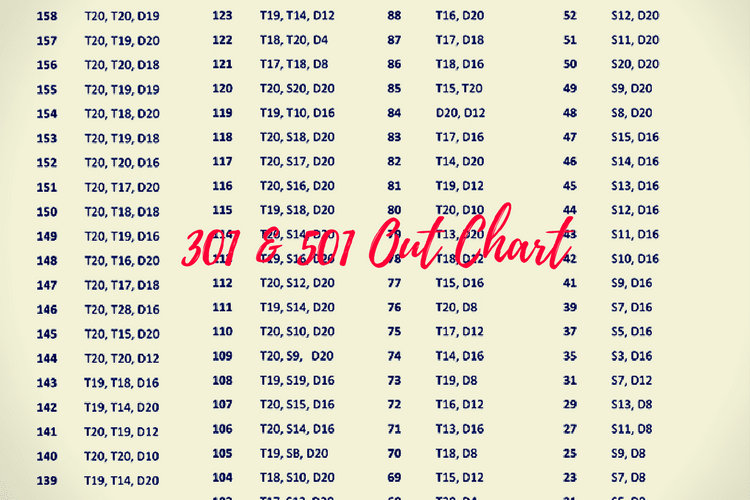 Dart Out Chart Learn How To Double Out In 301 And 501