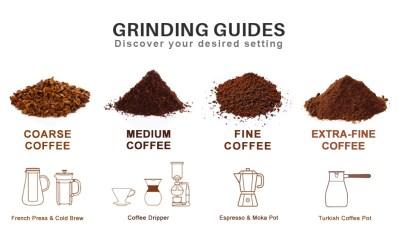 preparer cafe machine espresso reunion bourbon barista