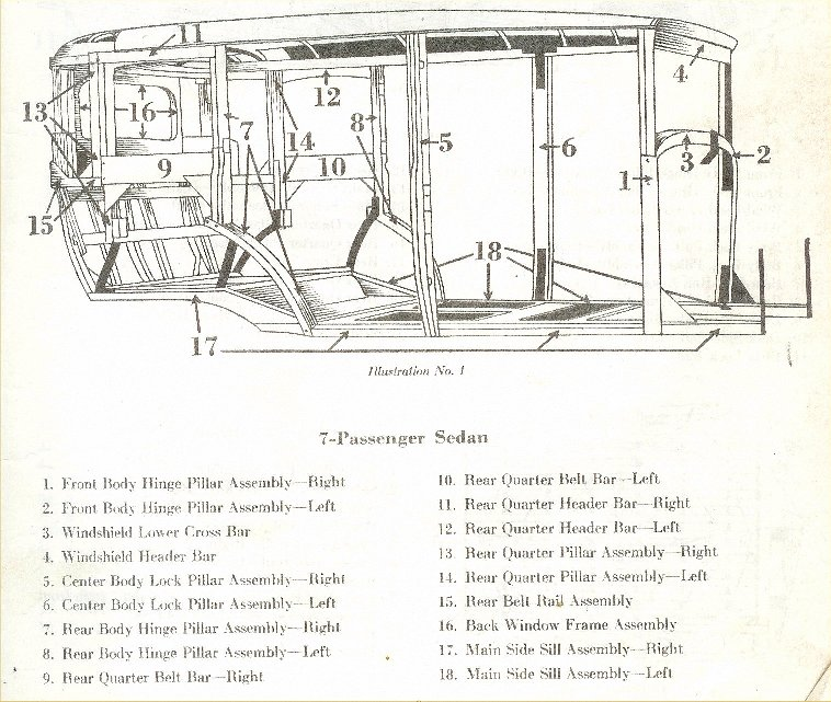1930 Model A Ignition Wiring Diagram Model A Tail Light