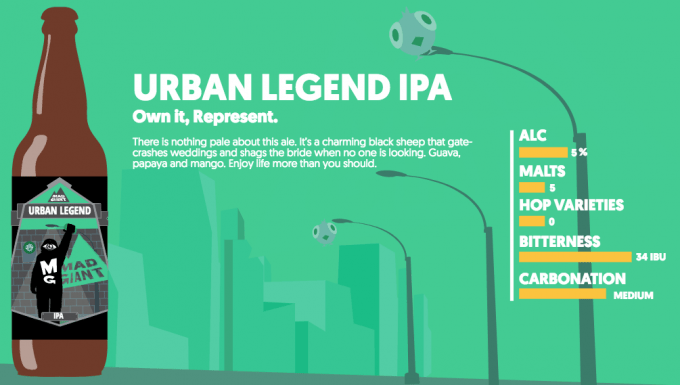 Mad Giant Urban IPA