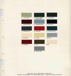 triumph color chart  [ 816 x 1057 Pixel ]