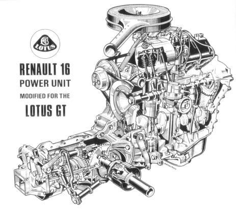 Intelligently Engineered: 1970 Renault 16