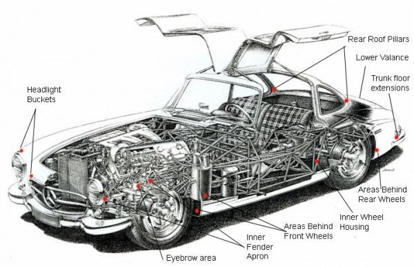 Garage Find Gullwing: 1957 Mercedes-Benz 300SL