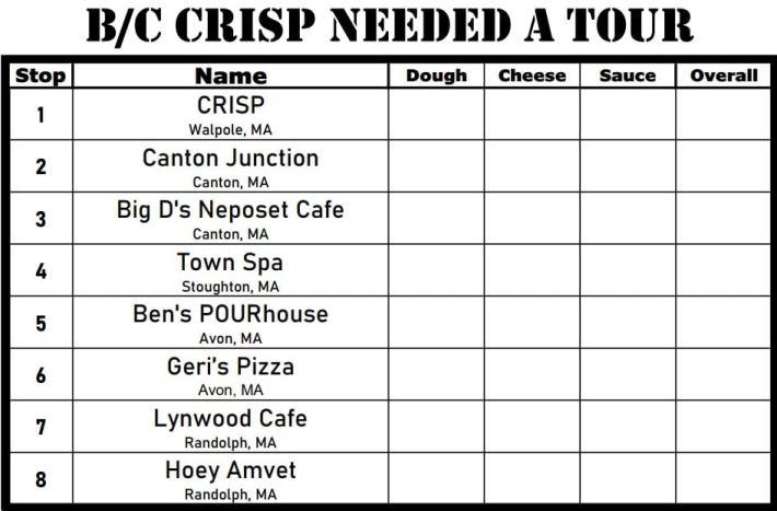 South Shore Bar Pizza Because Crisp Needed a Tour Scorecard