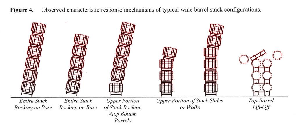 barrel racks