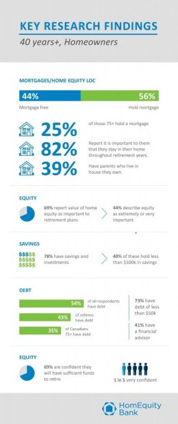 homequity-bank-recent-survey