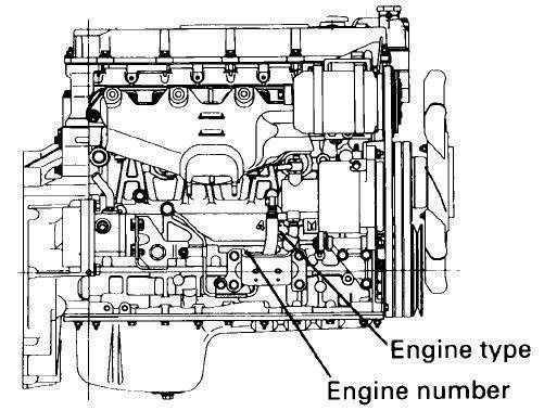 isuzu c201 manual