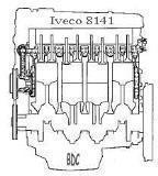 Iveco engine specs, bolt torques, manuals
