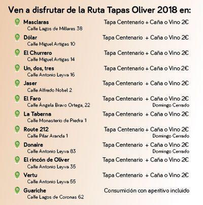 Ruta de Tapas Oliver 2018