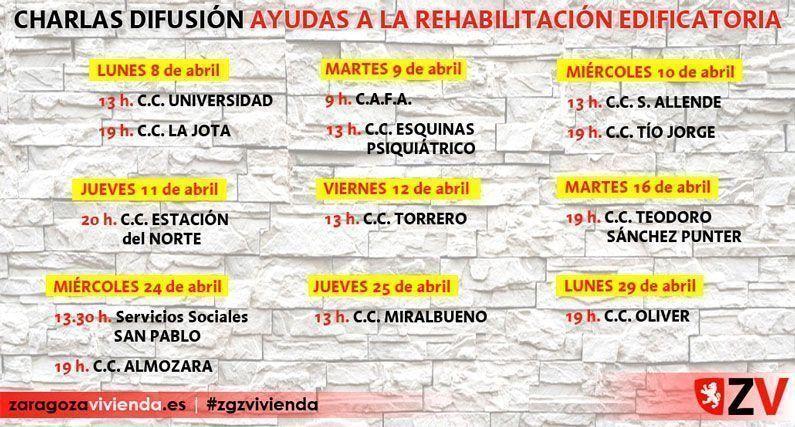 Ayudas a la Rehabilitación Ayuntamiento de Zaragoza 2019
