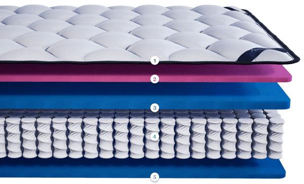 Dreamcloud Mattress Zipper Upside Down