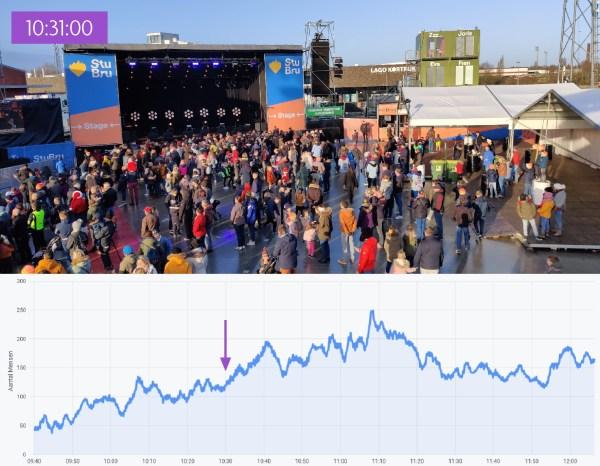 Das System des Startups Crowdscan misst die Dichte einer Menschenmenge - ohne datenschutzrelevante Daten zu verwenden.