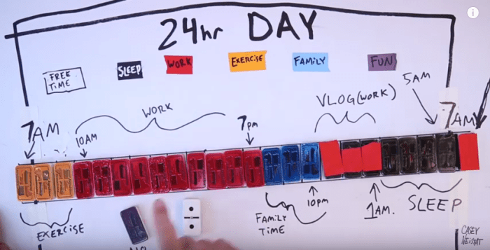 Casey Neistat Workschedule - Fan and Lazy