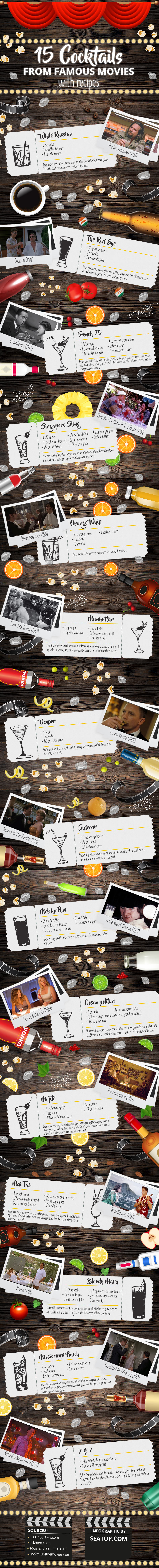 movie-character-cocktails