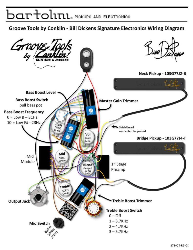 medium resolution of groove tools by conklin bartolini hr gtbd 7 wiring diagram