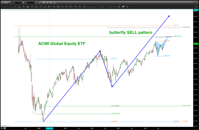 September 14 2013 GLOBAL EQUITY ETF