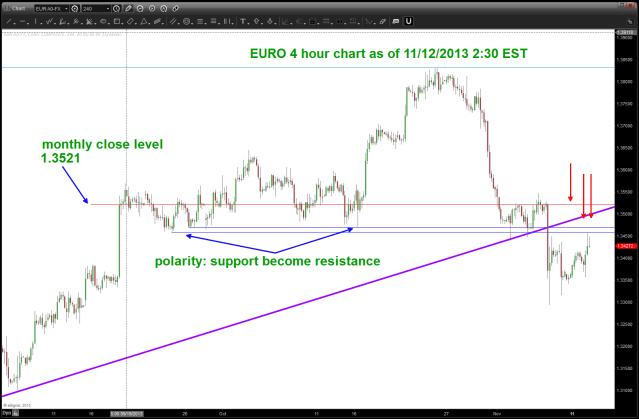EURO 4 hour