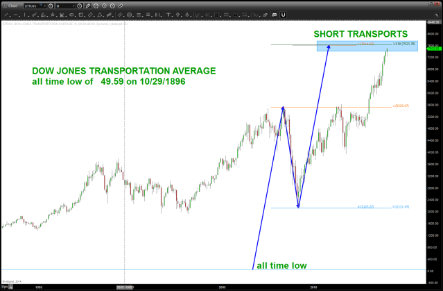 Almost there ... DJTA