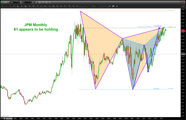 JPM P A T T E R N hanging in there ...