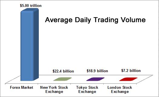 average-daily-trading-volume-2