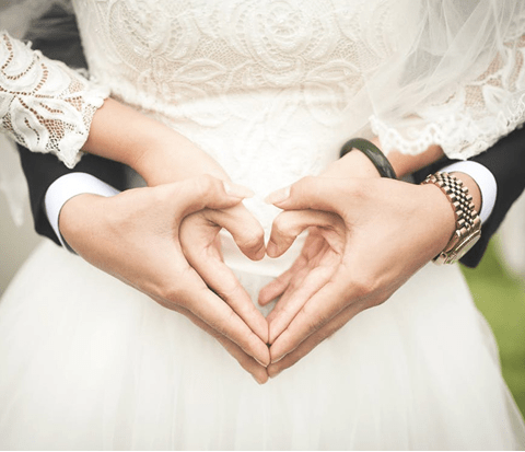 Wedding Insurance In California