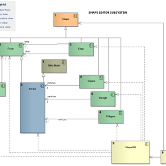 Architecture Software Block Diagram 2000 Dodge Durango Parts How Testable Is A Andrea Baruzzo