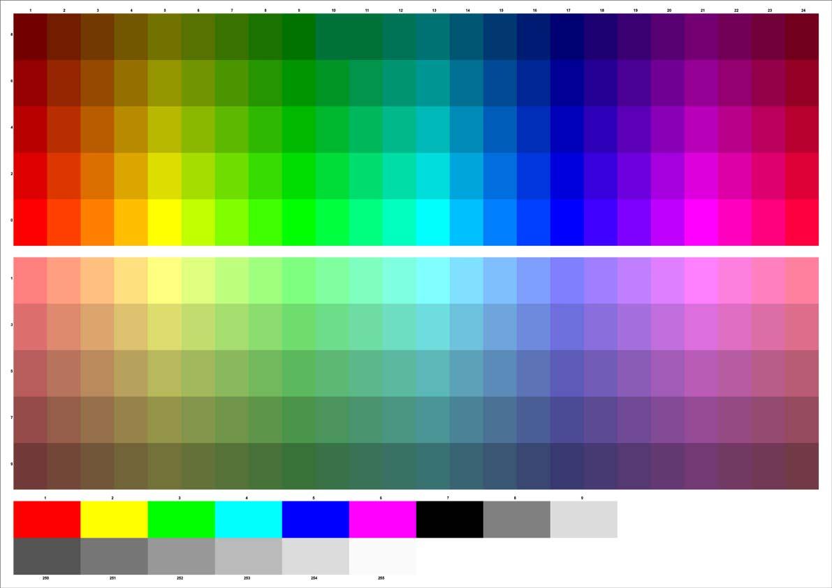 Carta de colores AutoCAD