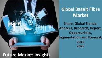 Photo of FMI: Basalt Fibre Market Dynamics, Forecast, Analysis and Supply Demand 2015-2025