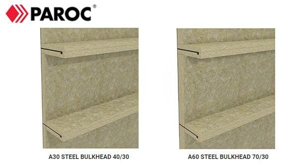 PAROC Light Marine: lightweight basalt fiber based insulation solution for shipbuilders