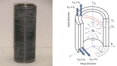 Photo of Analytical and experimental comparison of basalt and carbon fibers composites overwrapping of highly pressurized steel cylinders
