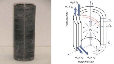 Photo of Аналитическое и экспериментальное сравнение композитной обёртки из базальтовых и углеродных волокон для стальных цилиндров под высоким давлением