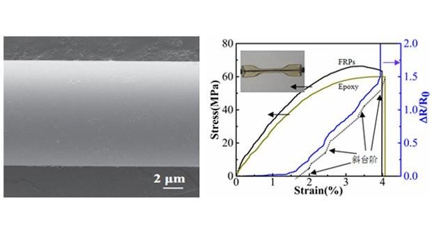 Китайские ученые добились прогресса в разработке проводящего базальтового волокна