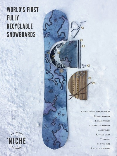 niche_recycled_snowboard_basalt_today