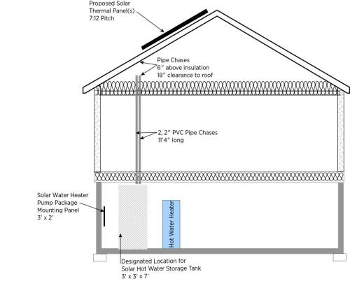 small resolution of provide the home owner with an architectural drawing showing the location of existing and future solar