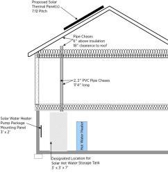 plumbing riser detail [ 1200 x 1013 Pixel ]