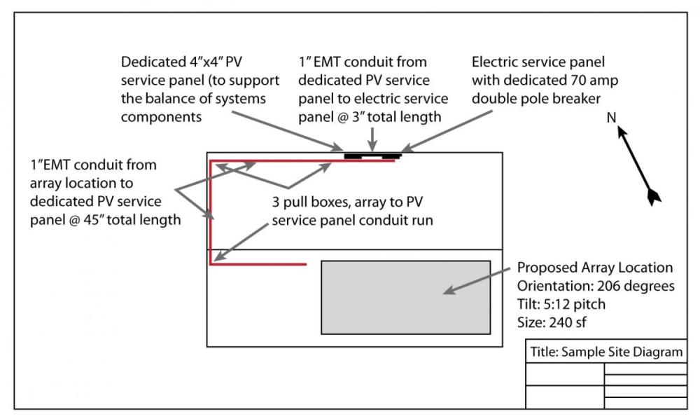 medium resolution of pv system drawing example