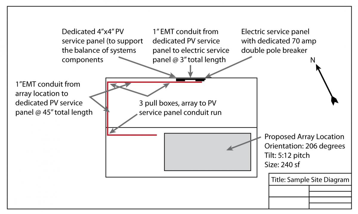 hight resolution of pv system drawing example