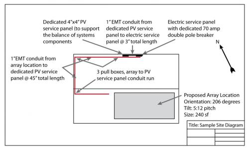 small resolution of pv system drawing example