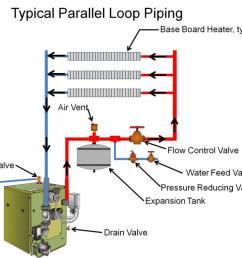 2 boiler piping diagram captain source of wiring diagram u2022 rinnai piping diagrams boiler piping diagrams [ 1200 x 799 Pixel ]