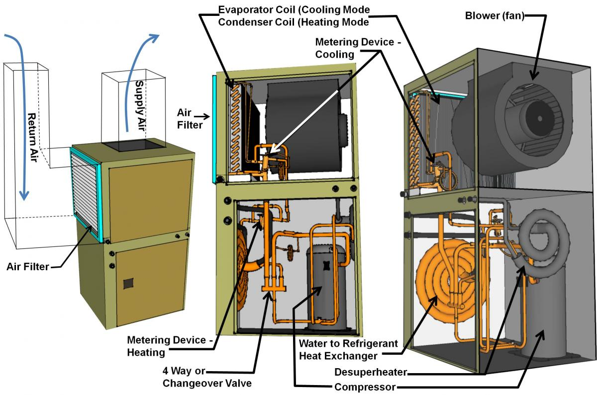 hight resolution of ground source heat pump components