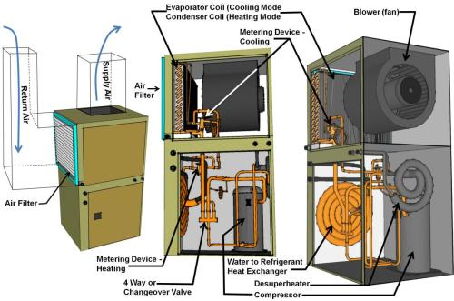 small resolution of ground source heat pump components
