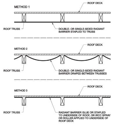 truss insulation vapor barrier radiant barrier ask efficiency