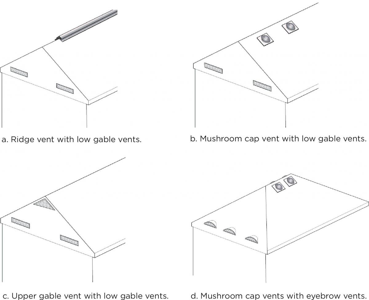 Batt Insulation For Existing Vented Attics